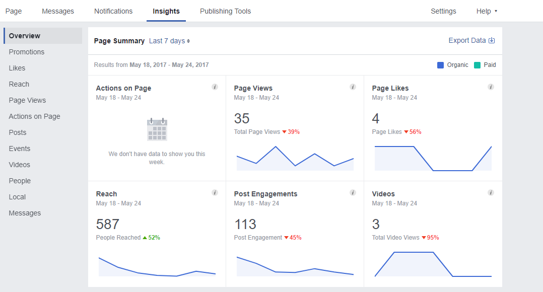 Facebook-Insights-Page-Optimize-Social-Media-Posts.png