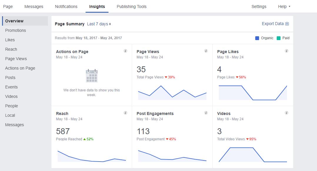 Facebook-Insights-Page-Optimize-Social-Media-Posts.png