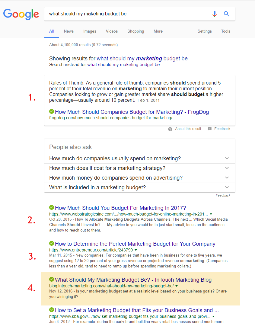 What should my marketing budget be SERP.png
